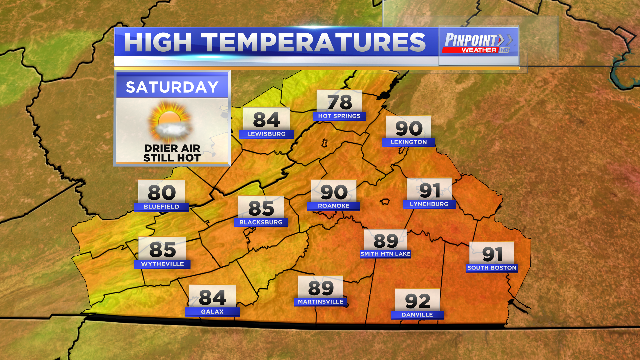 Drier, but still hot for Saturday
