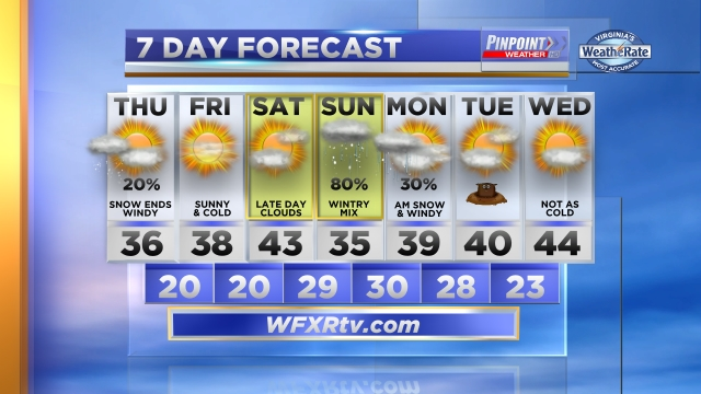 WFXR Weather for Southern Virginia
